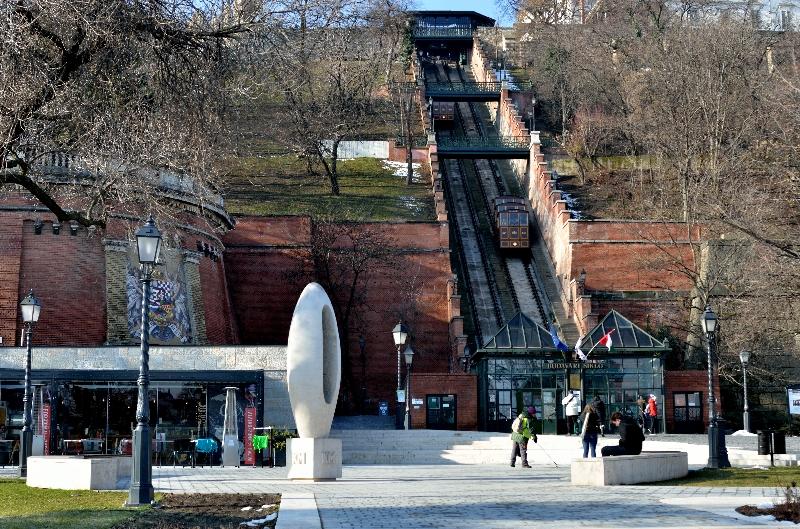 Cablecart, Funicular