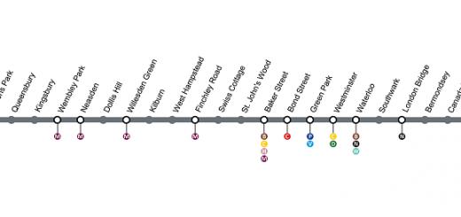 Jubilee Line map