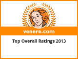 Top Overall Ratings 2013